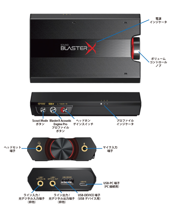【レビュー】Sound BlasterX G5 SBX-G5 外付けサウンドカード